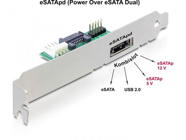 Delock Slot konzol eSATAp 1x port 5 V/12V