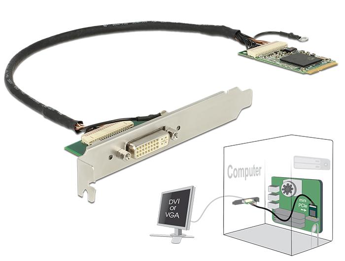 Delock Mini PCIe modul, I/O PCIe teljes méret DVI / VGA grafikus adapter